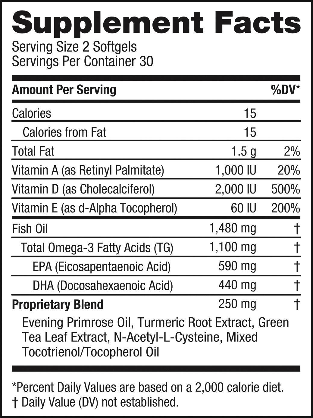 EZ-Tears-Nutrition-Fact-Panel-Captek-1.png