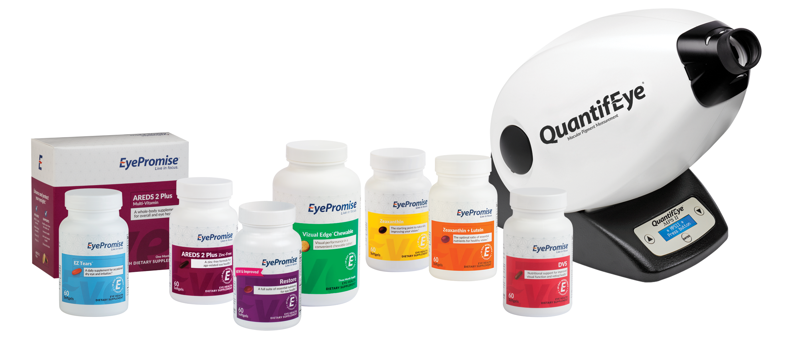 EyePromise Nutraceuticals and QuantifEye MPS II