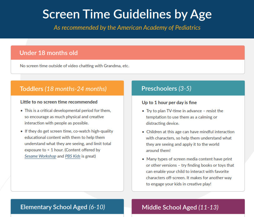 screen-time-guidelines